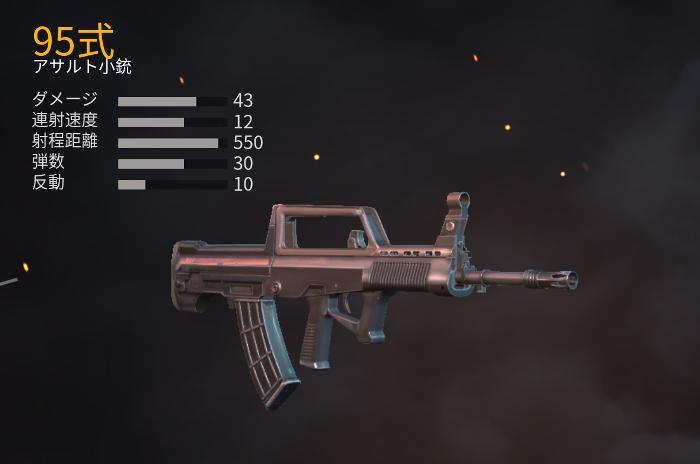荒野行動 武器
